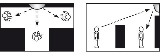 cách treo guong cầu